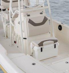 skeeter boat battery wiring schematic skeeter boat trailer wiring on skeeter trailer wiring  [ 1500 x 1000 Pixel ]