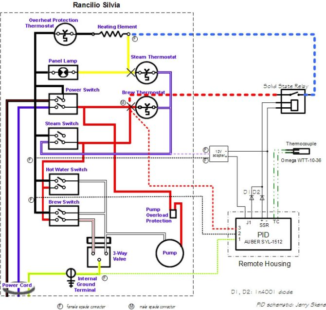 auber pid wiring diagram  wire diagram for 2002 toyota