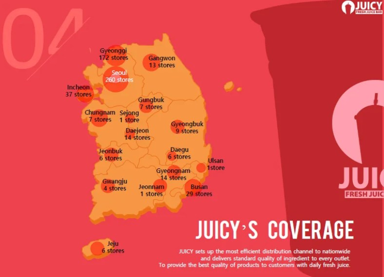 Juicy-fresh-juice-bar-growth-coverage-in-korea