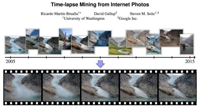 grail_cs_washington_edu_projects_timelapse_TimelapseMiningSIGGRAPH15_pdf