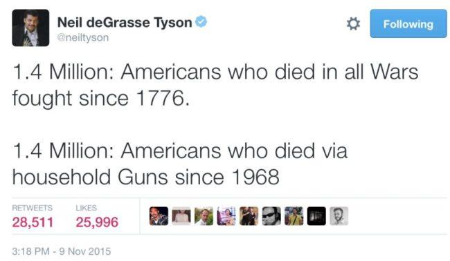 Neil_deGrasse_Tyson_on_Twitter___1_4_Million__Americans_who_died_in_all_Wars_fought_since_1776__1_4_Million__Americans_who_died_via_household_Guns_since_1968_