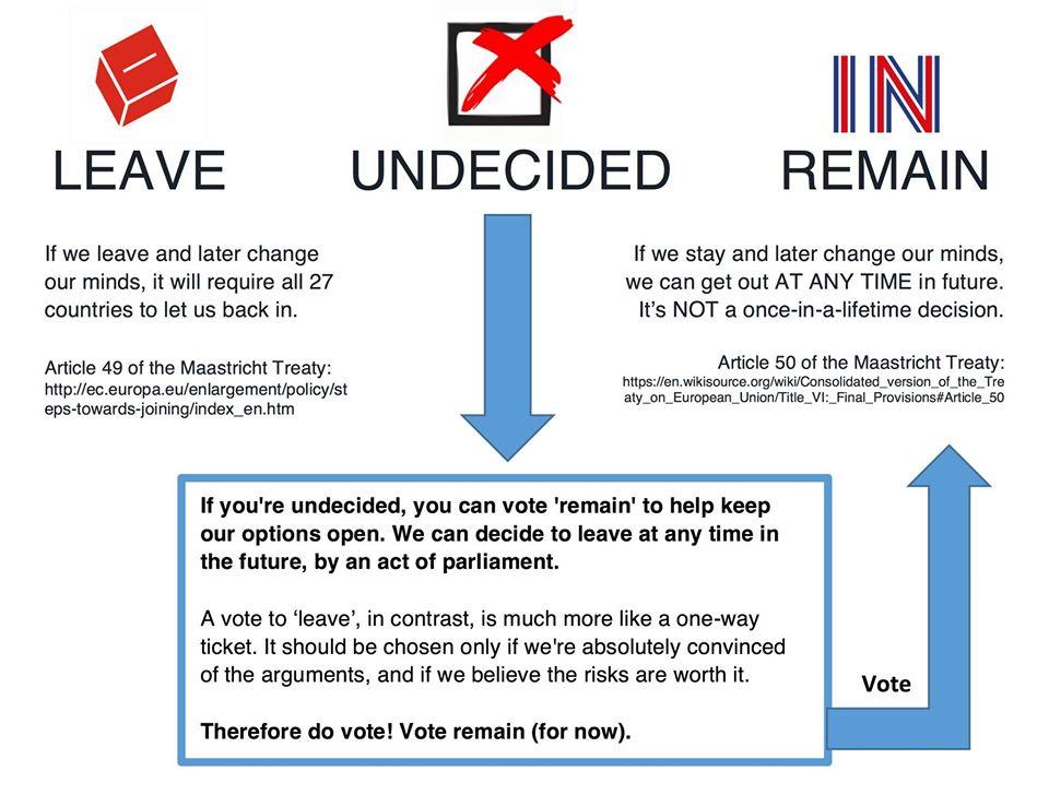 #Brexit … how should you vote?