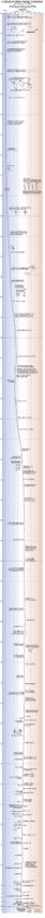 earth_temperature_timeline