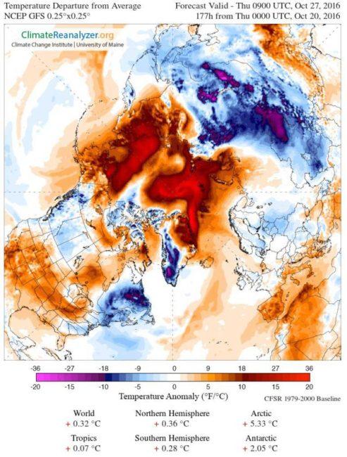 climate_reanalyzer