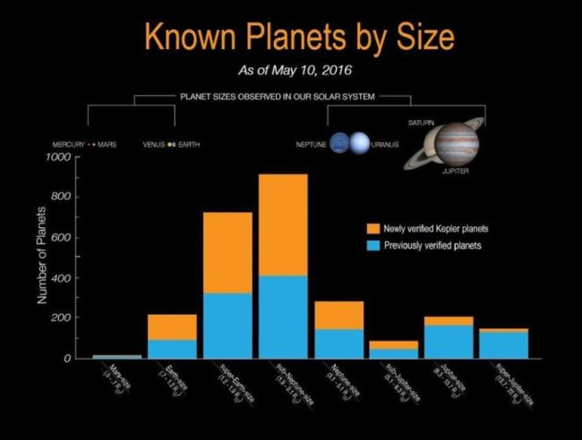 kepler_planets