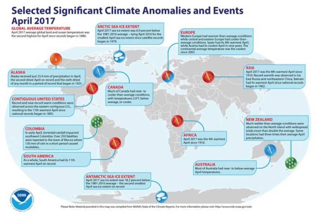 Global Climate Report - April 2017