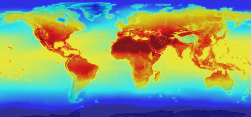 climate index