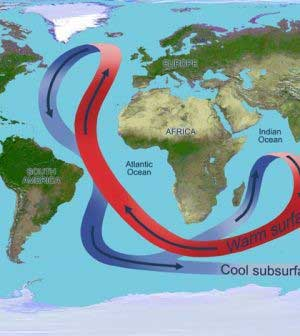 Does a slowing Atlantic Ocean Circulation increase Global Warming?