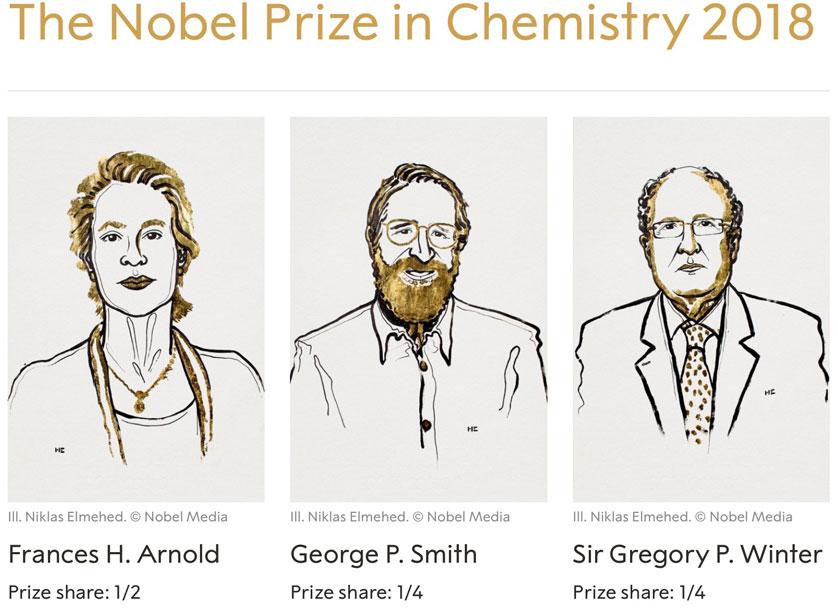Nobel Prize 2018 – Chemistry