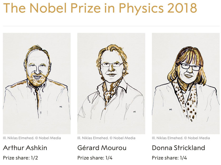 Nobel Prize 2018 – Physics