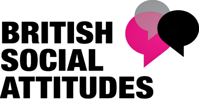 British Social Attitudes 36 Published