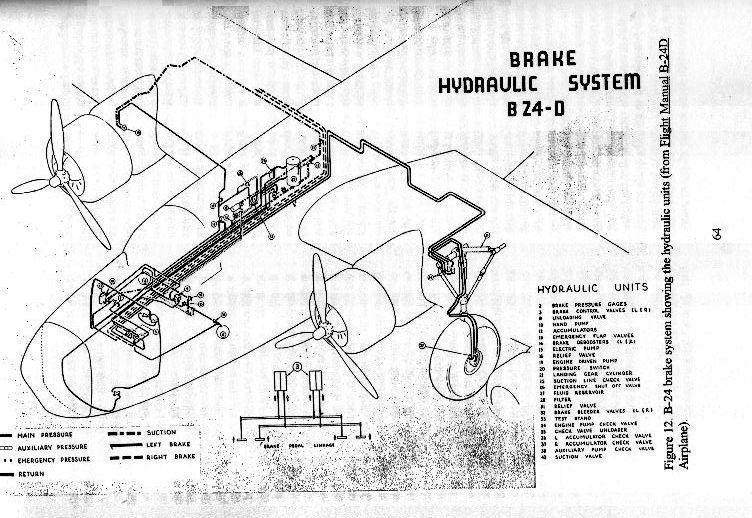 Aircraft Simple Hydraulic Schematic, Aircraft, Free Engine