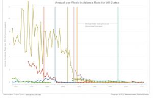 conquest-disease-vaccines