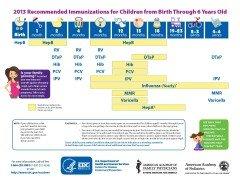 cdc-vaccine-schedule