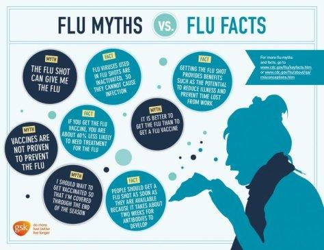 Flu-Myths-vs-Facts-GSK
