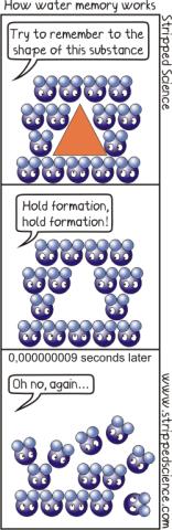 water-memory-cartoon