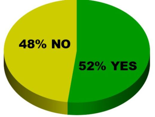 poll-graphic
