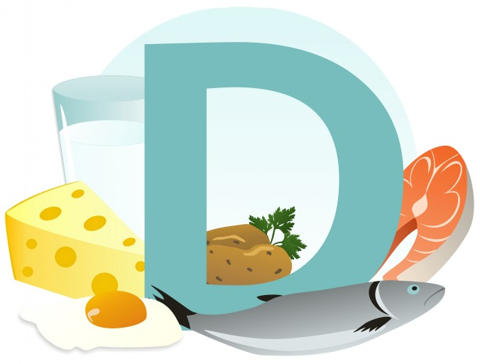 Vitamin D review