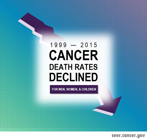 cancer-mortality-rates