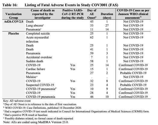 Johnson and Johnson COVID-19 vaccine