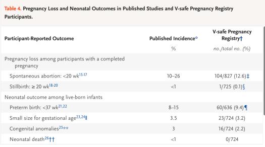 COVID-19 vaccine pregnancy