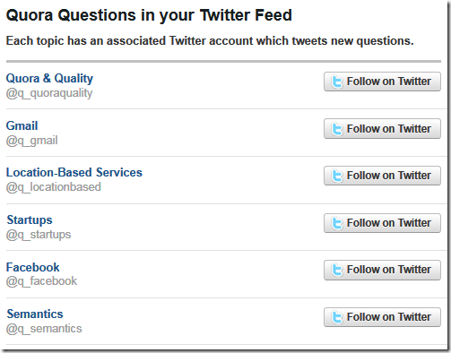 Quora Questions on Twitter