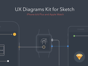 UX Diagrams Kit for iPhone and Apple Watch Sketch freebie