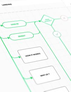 User flow diagram template also sketch freebie download free resource rh sketchappsources