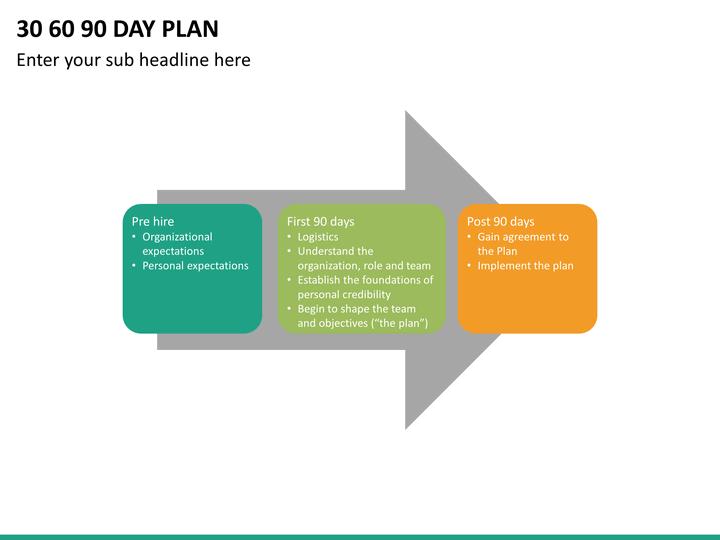32 free business plan templates