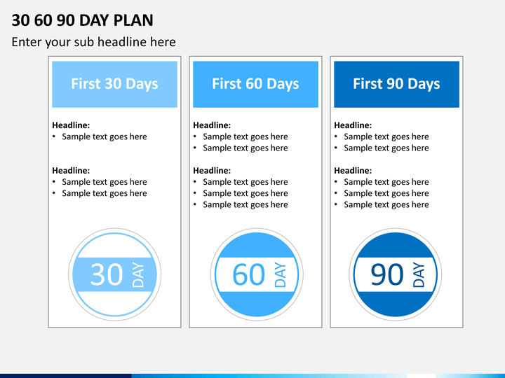30 60 90 day action plans