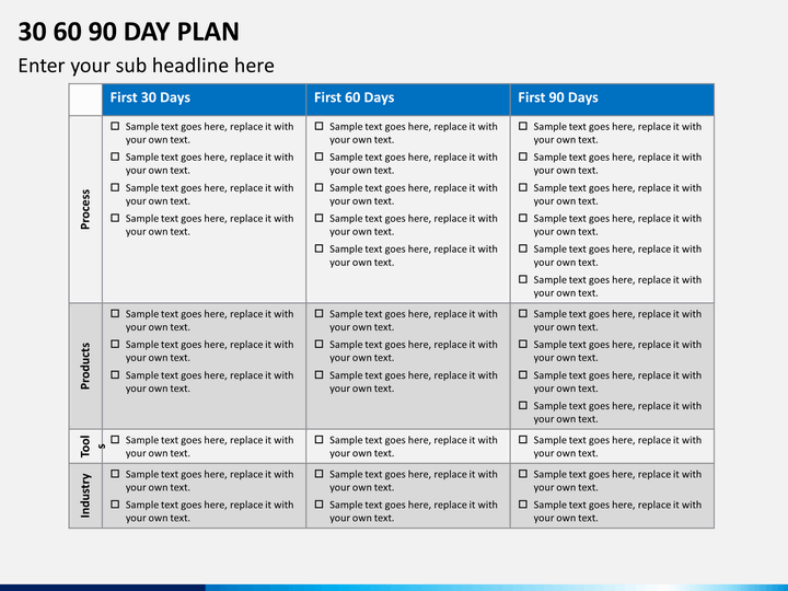 30 60 90 day business plan templates