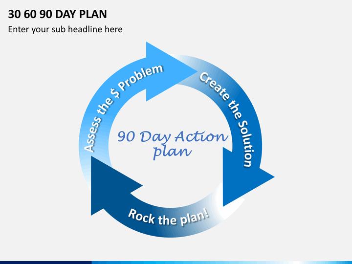 30 60 90 business plan template