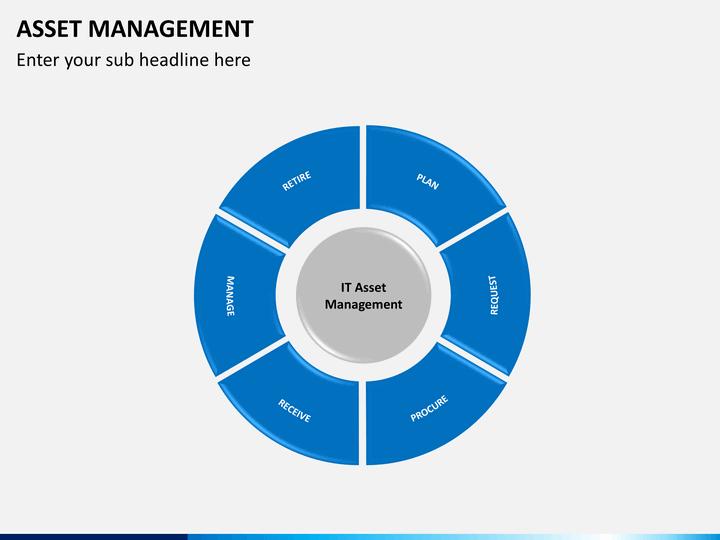 asset management access template