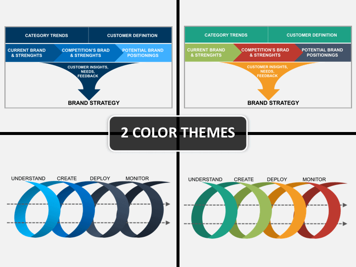 Brand Strategy PowerPoint Template  SketchBubble