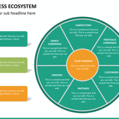 3 Arrow Circle Diagram Block Of 8086 Microprocessor Business Ecosystem Powerpoint Template | Sketchbubble