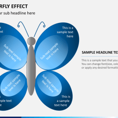 The Cause And Effect Diagram Kia Rio Radio Wiring Butterfly Powerpoint | Sketchbubble