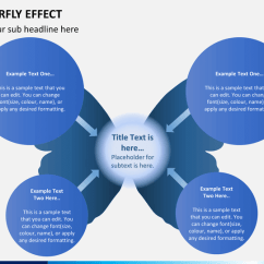 3 Arrow Circle Diagram Sony Car Deck Wiring Butterfly Effect Powerpoint | Sketchbubble