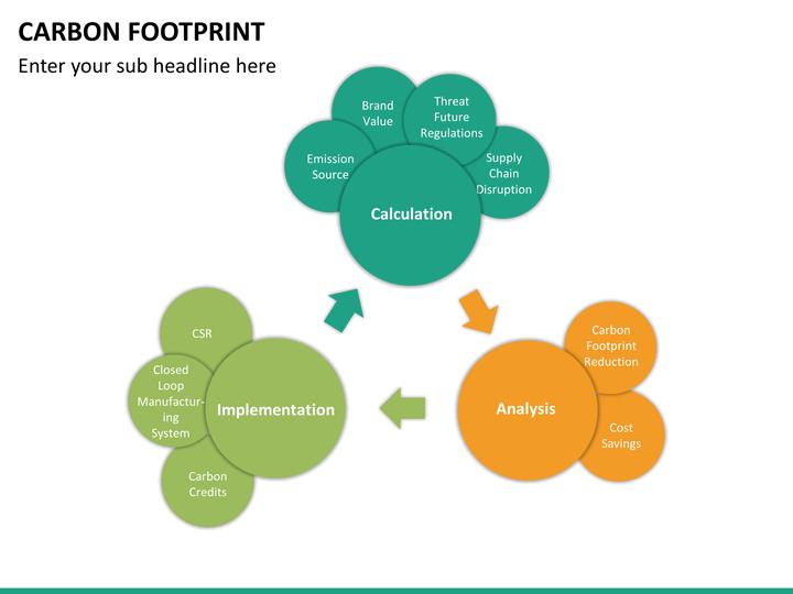 My carbon footprint template maxwellsz