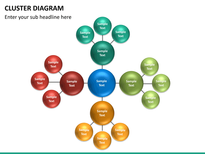 Free Download Bubble Diagram Software And View All Templates