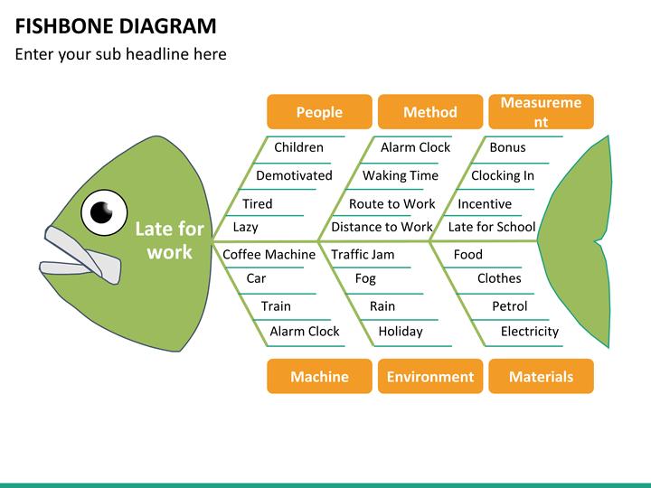 free fishbone diagram