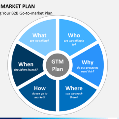 Strategic Planning Framework Diagram Wiring For Les Paul Style Guitar Go To Market Plan Powerpoint Template   Sketchbubble