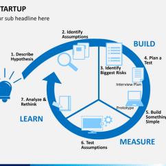 Process Diagram Template Powerpoint 2001 Ez Go Gas Golf Cart Wiring Lean Startup | Sketchbubble