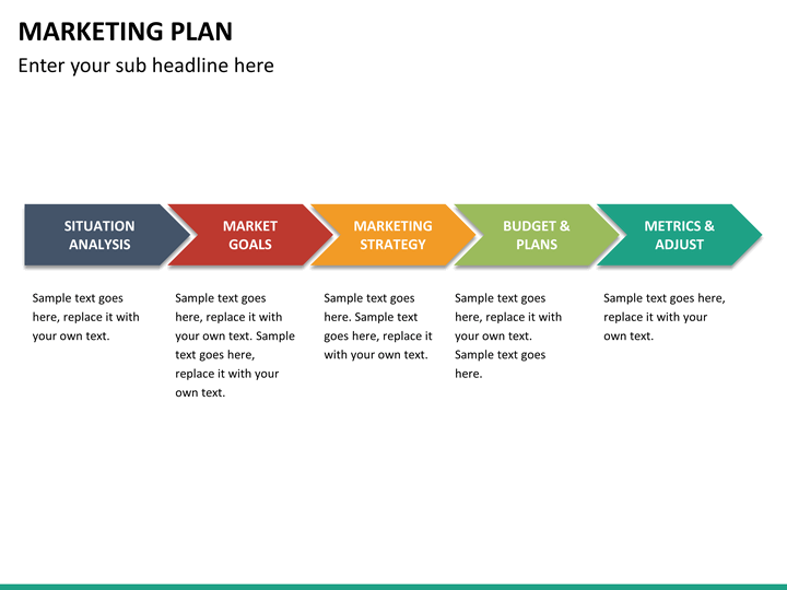 business plan presentation example