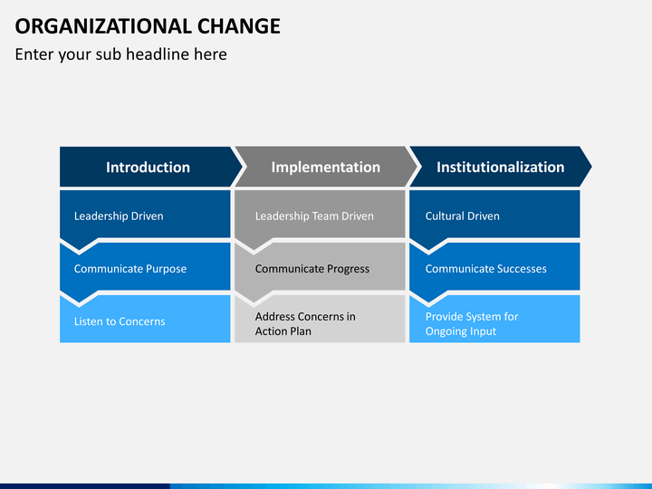 Organizational Change Powerpoint Template Sketchbubble