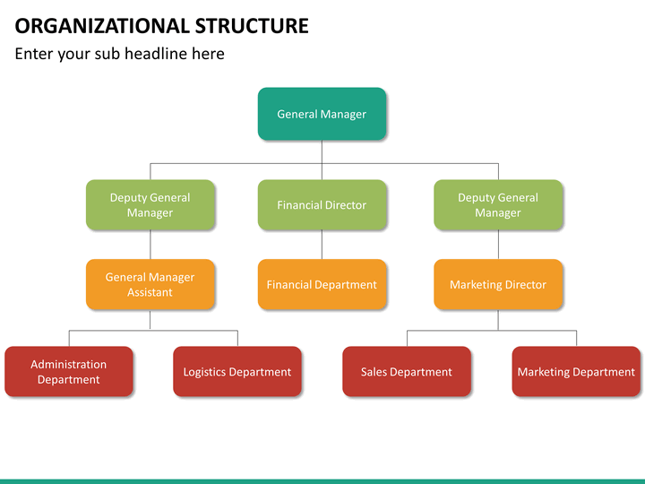 Organizational Structure PowerPoint Template SketchBubble
