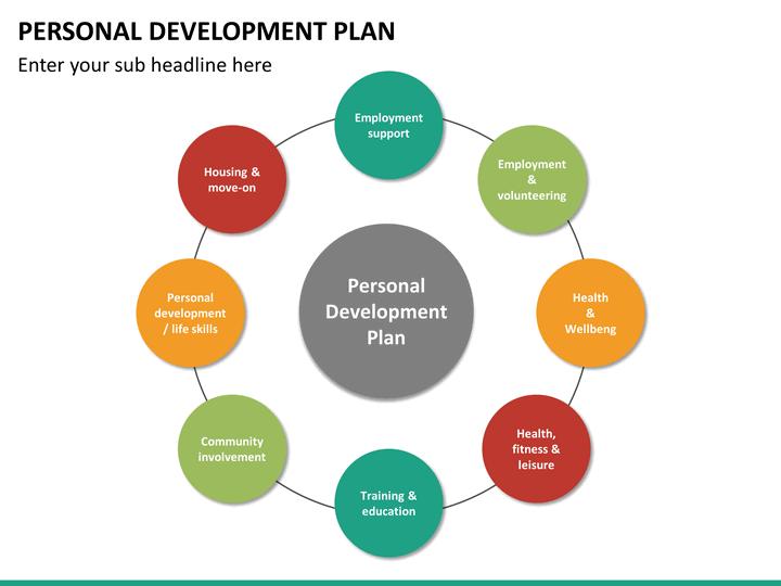 what are bubble diagram 24 volt motorola alternator wiring personal development plan powerpoint template | sketchbubble