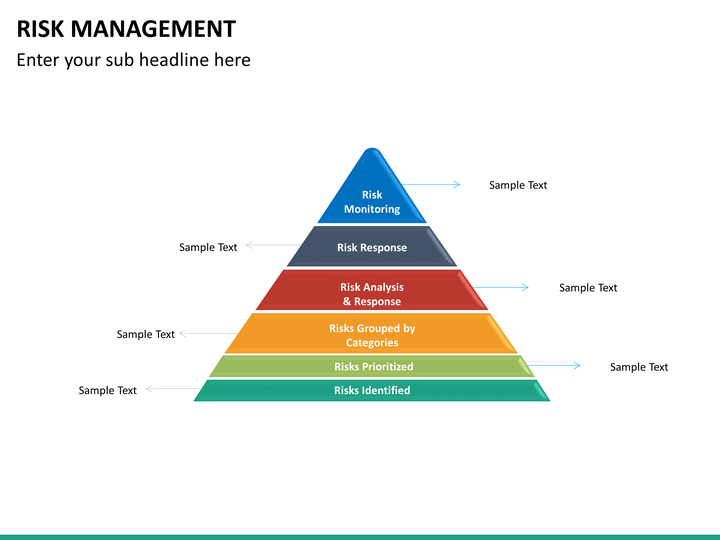 free risk management plan templates