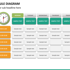 What Are Bubble Diagram Sub Panel Separate Ground Powerpoint Schedule | Sketchbubble