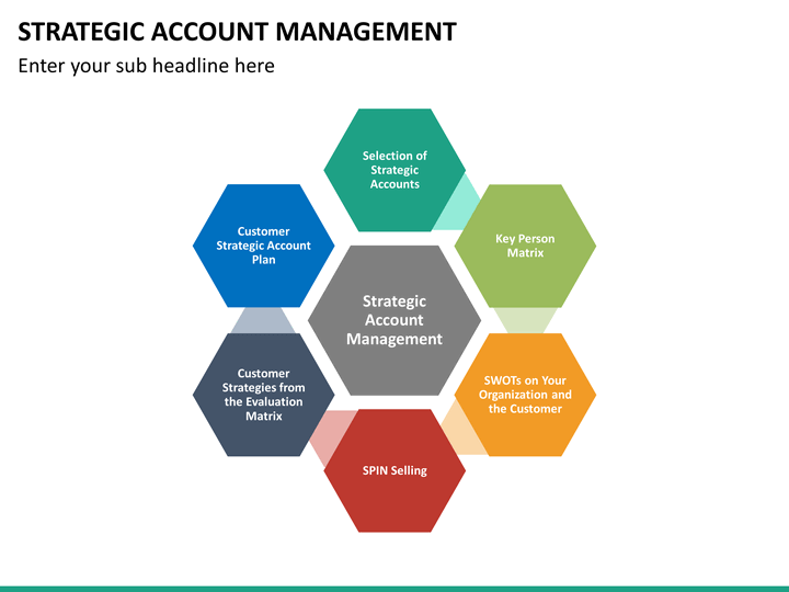 strategic account plans