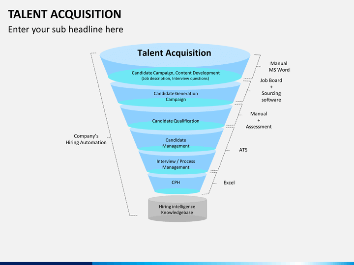 Talent Acquisition PowerPoint Template SketchBubble